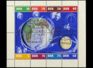 DDR, Klb 926-933 D mit Plattenfehler 4, gestempelt, Mi. 150,-