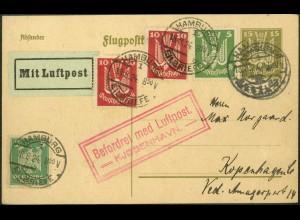 Dt. Reich, Straßenbahnpost 1924, portoger. Auslands-Luftpost-Karte (8834)