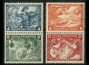 Dt. Reich, SK 19 + 20, postfrisch, Mi.-Handbuch 200,- (15919)
